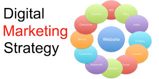 Photo of Digital Marketing : Strategies To Boost Your Business Growth