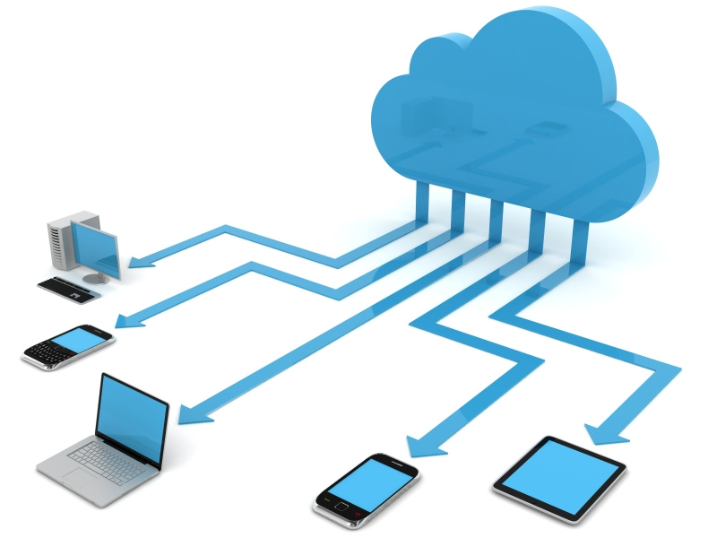 Photo of 6 Reasons for Businesses to Consider Cloud-based ERP
