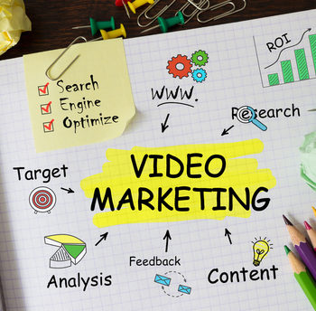 Photo of Some Of The Video Marketing Problems And Their Solution