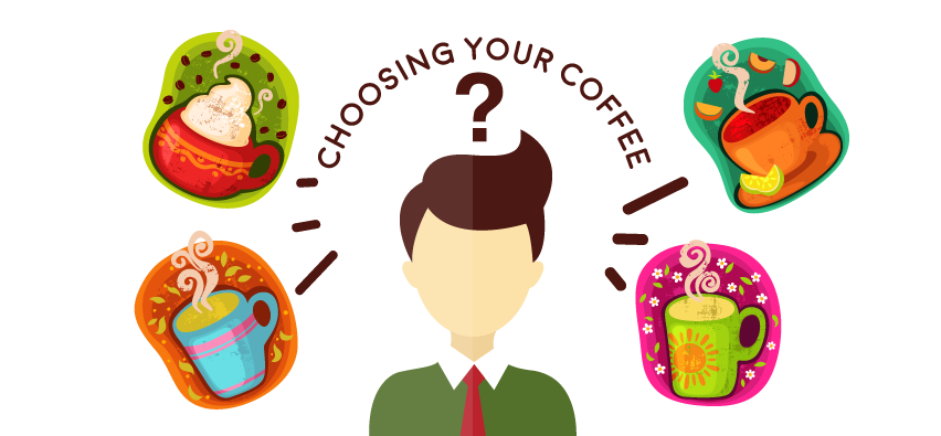 Photo of Which Coffee is Right for You? Choosing A Coffee