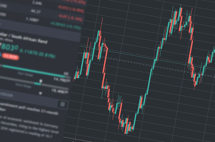 Photo of FX Trading – An Opportunity To Earn